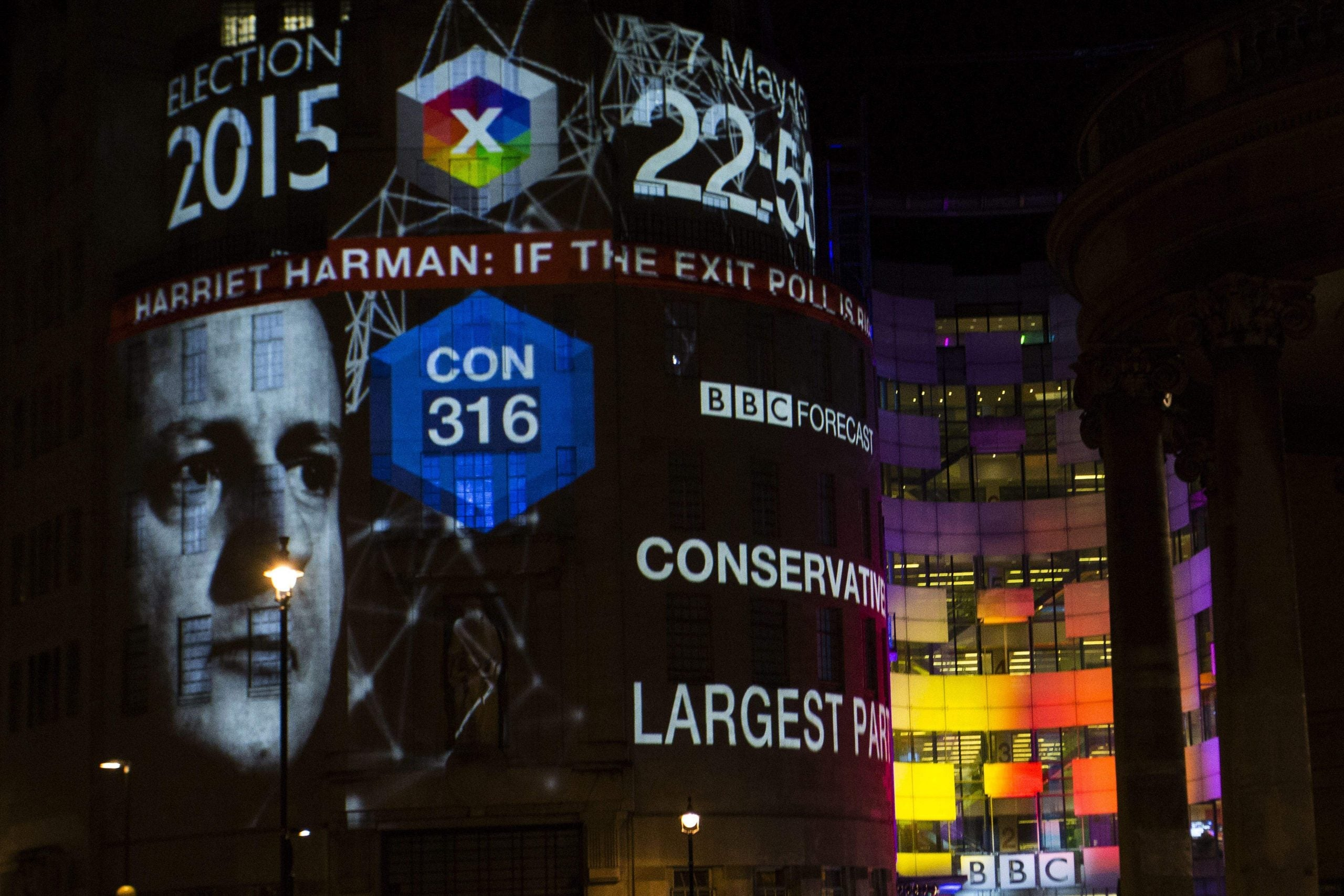 The Conservatives have relearned the art of spinning the BBC