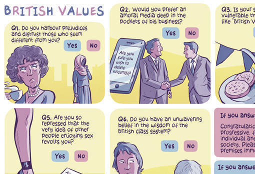 In the Frame: British Values