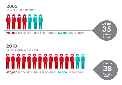 elections-web